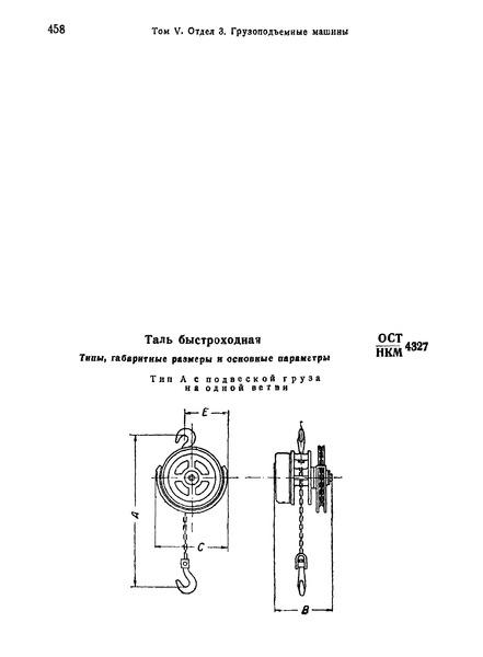 ОСТ НКМ 4327 Таль быстроходная. Типы, габаритные размеры и основные параметры