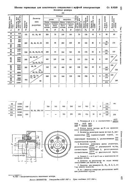 СТ 8/4289 Шкивы тормозные для эластичного соединения с муфтой электромотора. Основные размеры