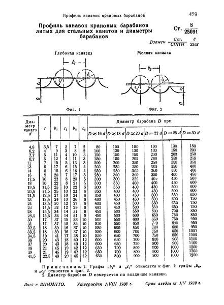 СТ 8/25091 Профиль канавок крановых барабанов литых для стальных канатов и диаметры барабанов