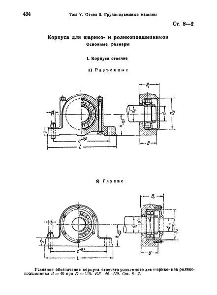 СТ 8-2 Корпуса для шарико- и роликоподшипников. Основные размеры