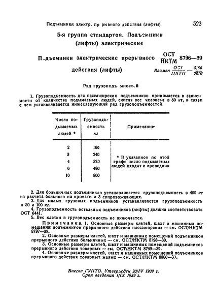 ОСТ НКТМ 8796-39 Подъемники электрические прерывного действия (лифты)