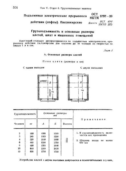 ОСТ НКТМ 8797-39 Подъемники электрические прерывного действия (лифты). Пассажирские. Грузоподъемность и основные размеры клетей, шахт и машинных помещений