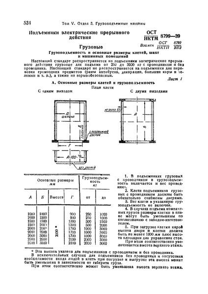 ОСТ НКТМ 8799-39 Подъемники электрические прерывного действия. Грузовые. Грузоподъемность и основные размеры клетей, шахт и машинных помещений