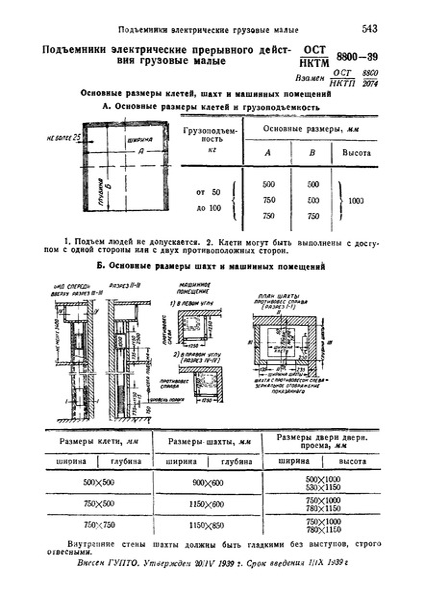 ОСТ НКТМ 8800-39 Подъемники электрические прерывного действия грузовые малые. Основные размеры клетей, шахт и машинных помещений