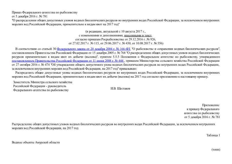 Распределение общих допустимых уловов водных биологических ресурсов во внутренних водах Российской Федерации, за исключением внутренних морских вод Российской Федерации, на 2017 год
