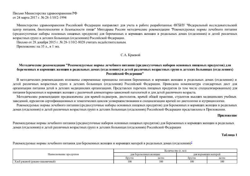 Письмо 28-1/10/2-1994 О методических рекомендациях