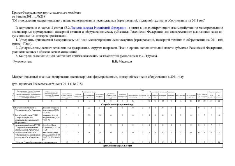 Межрегиональный план маневрирования лесопожарными формированиями, пожарной техники и оборудования в 2011 году