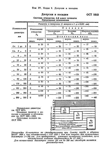 ОСТ 1013 Допуски и посадки. Система отверстия. 3-й класс точности. Предельные отклонения