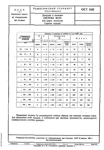 ОСТ 1142 Допуски и посадки. Система вала. 2-й класс точности. Горячая посадка