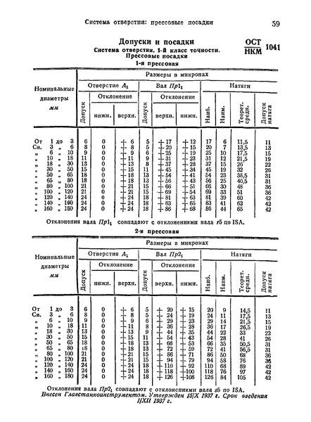 ОСТ НКМ 1041 Допуски и посадки. Система отверстия. 1-й класс точности. Прессовые посадки