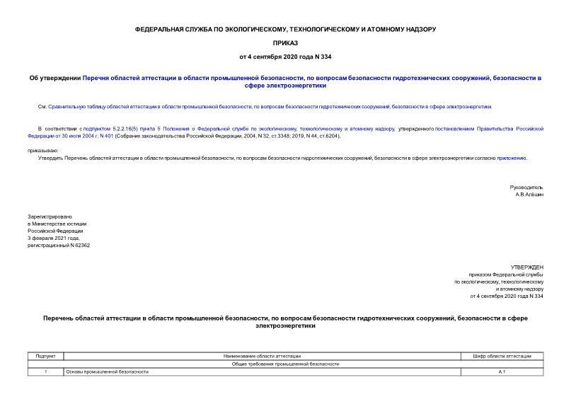 Приказ 334 Об утверждении Перечня областей аттестации в области промышленной безопасности, по вопросам безопасности гидротехнических сооружений, безопасности в сфере электроэнергетики