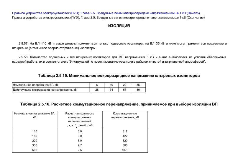 ПУЭ  Правила устройства электроустановок (ПУЭ). Глава 2.5. Воздушные линии электропередачи напряжением выше 1 кВ (Окончание) (Издание шестое)