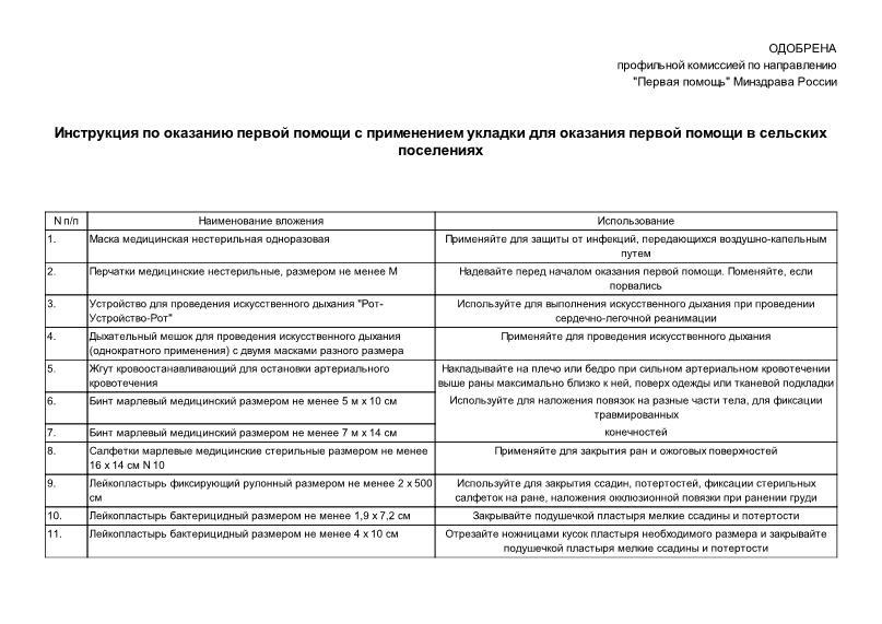 Инструкция  Инструкция по оказанию первой помощи с применением укладки для оказания первой помощи в сельских поселениях