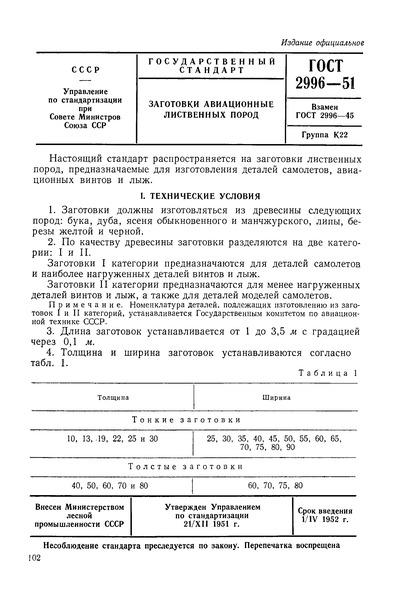 ГОСТ 2996-51 Заготовки авиационные лиственных пород
