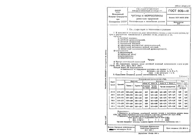 ГОСТ 805-41 Чугуны и ферросплавы доменные чушковые. Классификация и технические условия