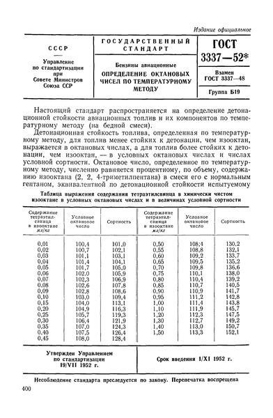 ГОСТ 3337-52 Бензины авиационные. Определение октановых чисел по температурному методу