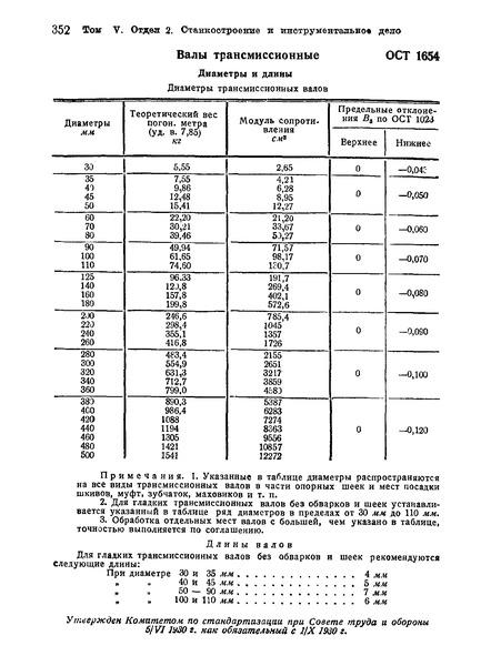 ОСТ 1654 Валы трансмиссионные. Диаметры и длины