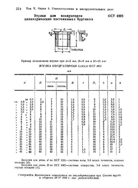 ОСТ 4923 Втулки для кондукторов цилиндрические постоянные с буртиком