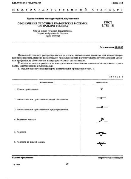 ГОСТ 2.758-81 Единая система конструкторской документации. Обозначения условные графические в схемах. Сигнальная техника