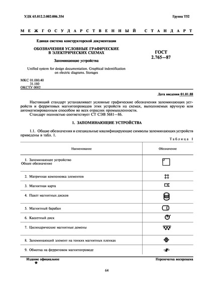 ГОСТ 2.765-87 Единая система конструкторской документации. Обозначения условные графические в электрических схемах. Запоминающие устройства