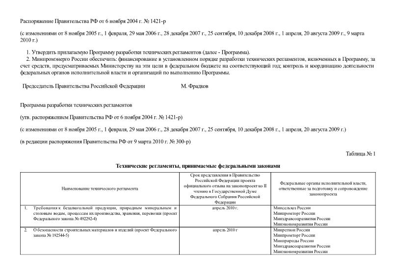 Распоряжение 1421-р О Программе разработки технических регламентов