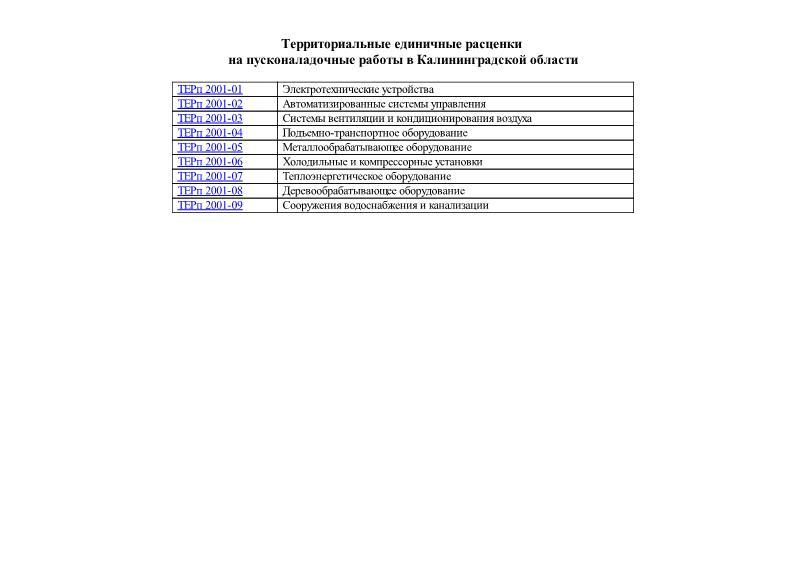 ТЕРп Калининградская область 2001 Территориальные единичные расценки на пусконаладочные работы в Калининградской области