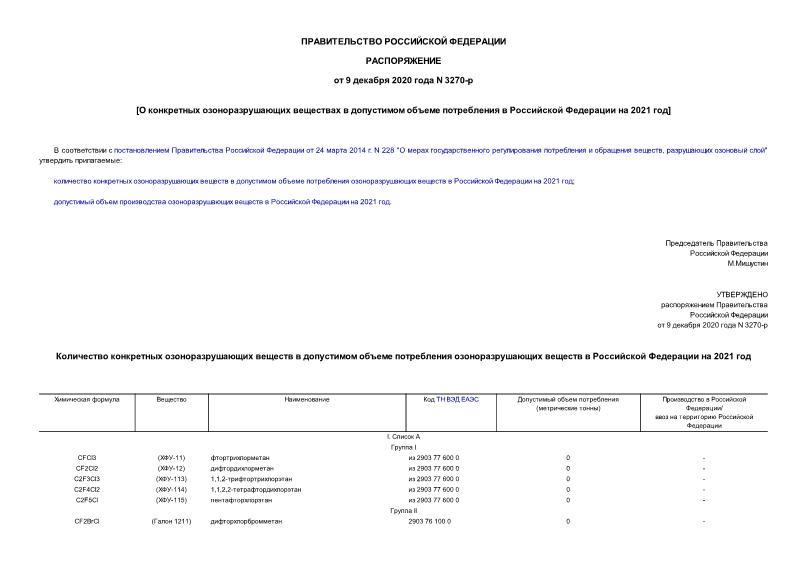 Распоряжение 3270-р О конкретных озоноразрушающих веществах в допустимом объеме потребления в Российской Федерации на 2021 год
